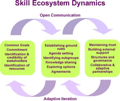 Talent acquisition research paper